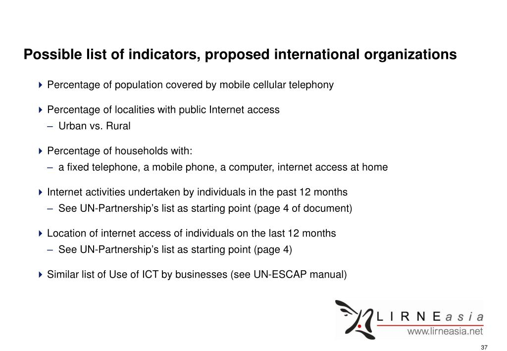 Possible list of indicators, proposed international organizations