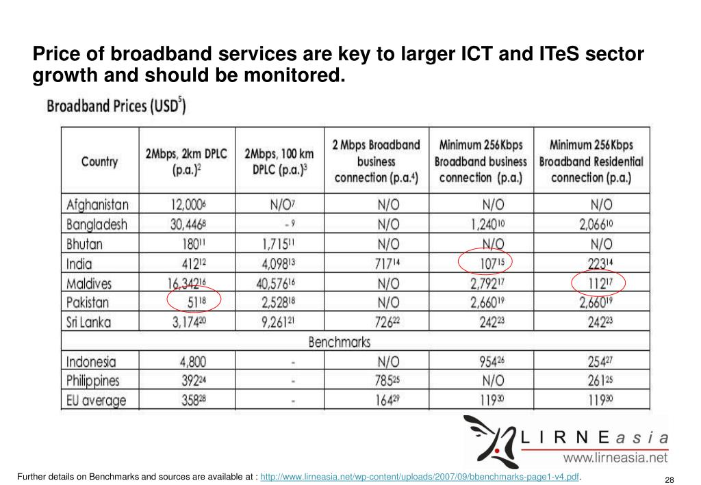 Price of broadband services are key to larger ICT and ITeS sector growth and should be monitored.