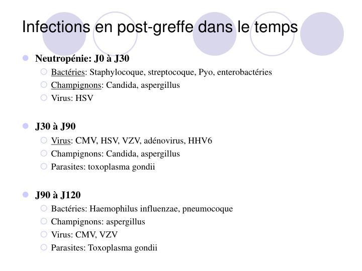 Infections en post-greffe dans le temps