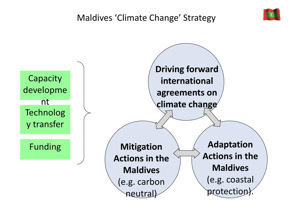 Maldives 'Climate Change' Strategy