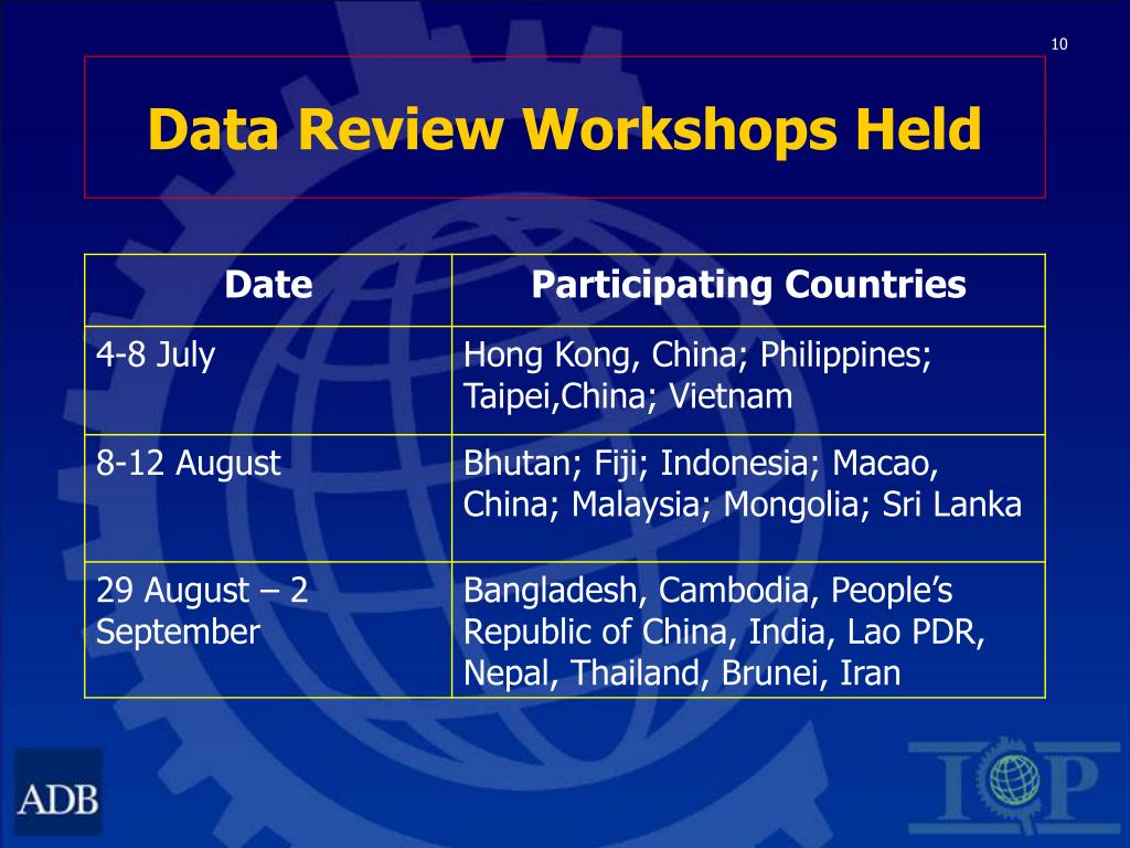 Data Review Workshops Held