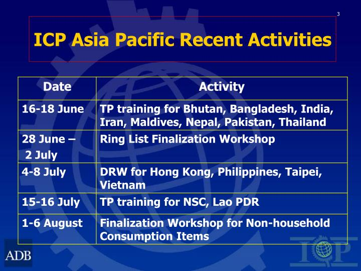 Icp asia pacific recent activities3