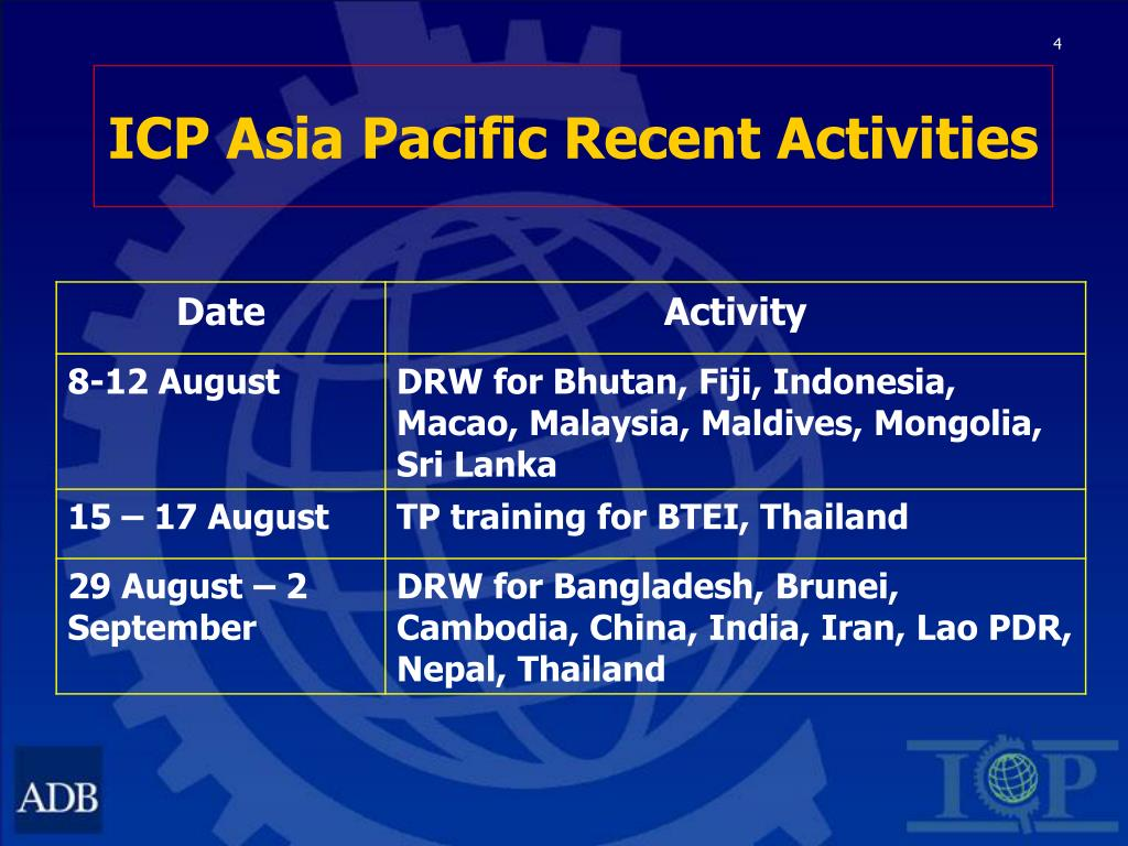 ICP Asia Pacific Recent Activities