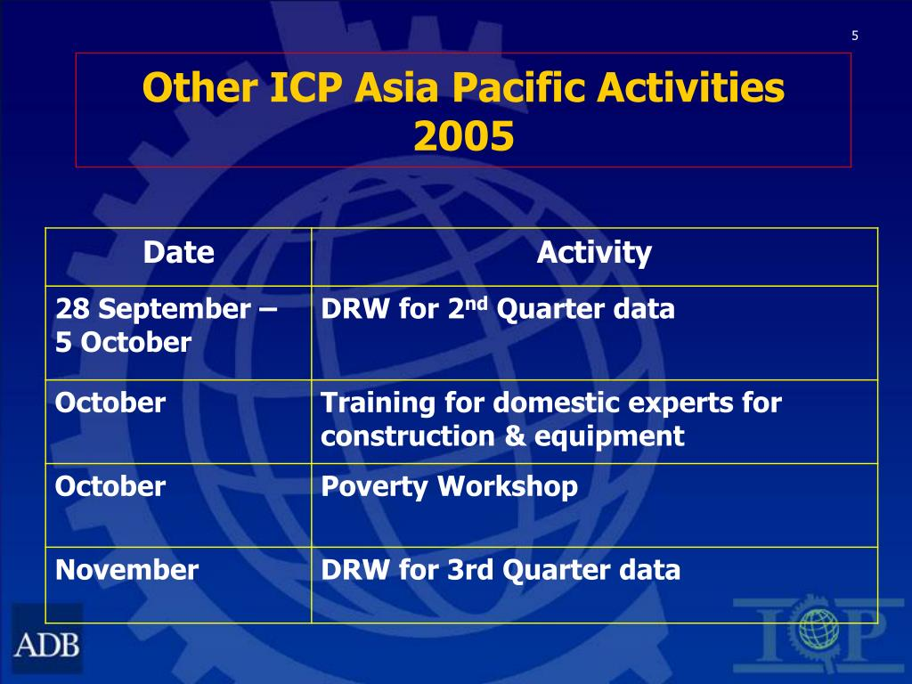 Other ICP Asia Pacific Activities