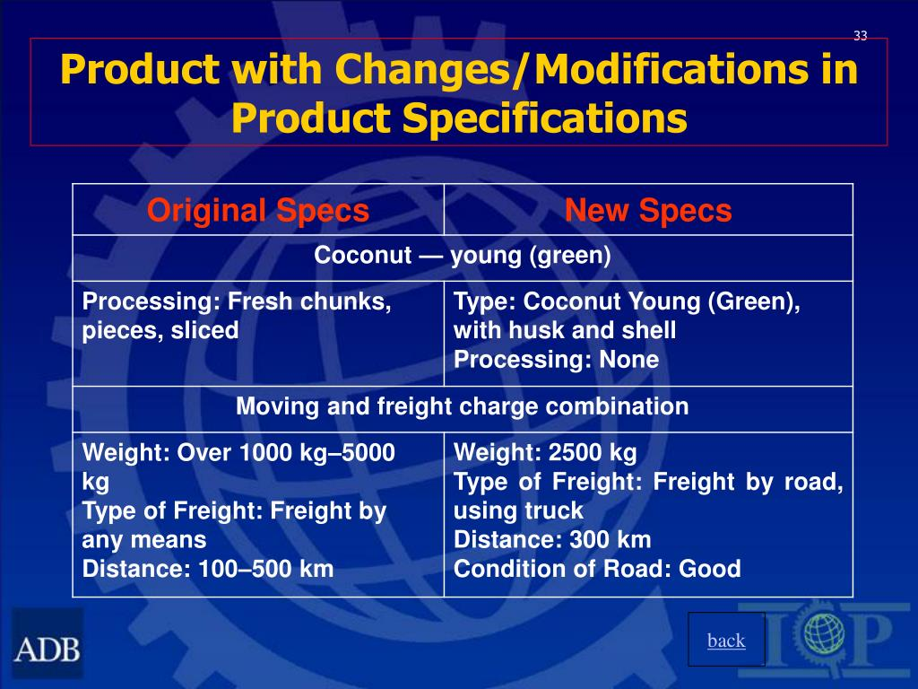 Product with Changes/Modifications in Product Specifications