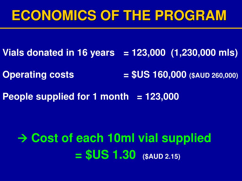 ECONOMICS OF THE PROGRAM