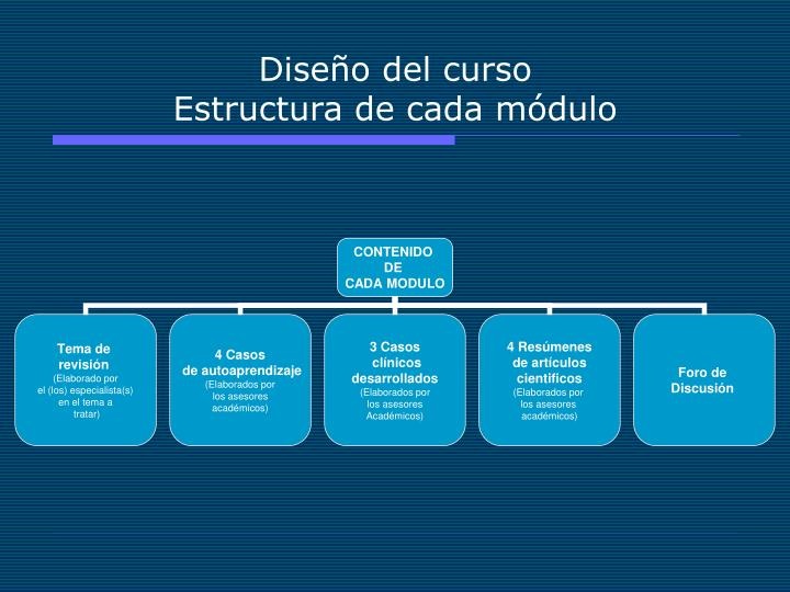 Diseño del curso
