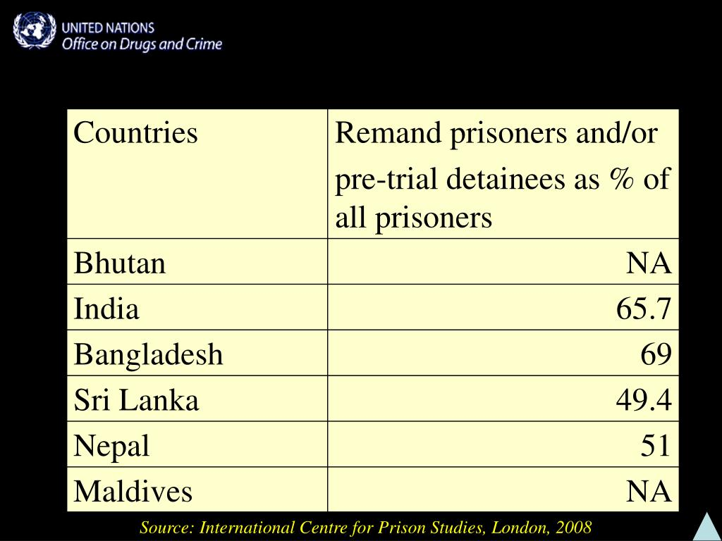 Source: International Centre for Prison Studies, London, 2008