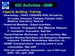 ioc activities 200641