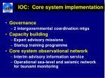 ioc core system implementation