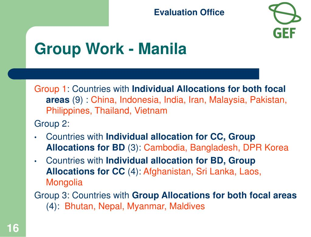 Group Work - Manila