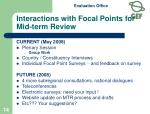 interactions with focal points for mid term review