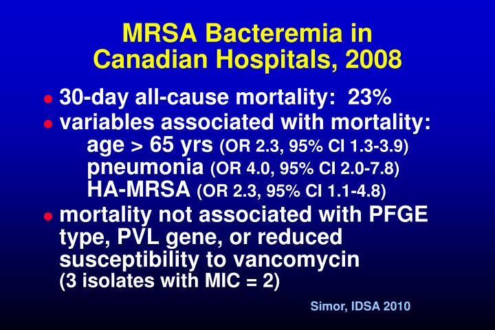 MRSA Bacteremia in