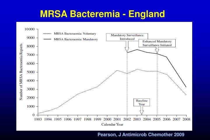 MRSA Bacteremia - England