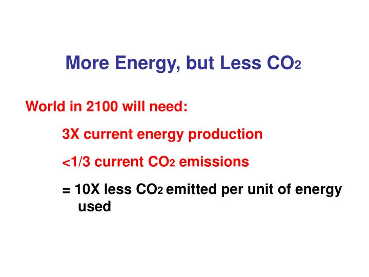 More Energy, but Less CO