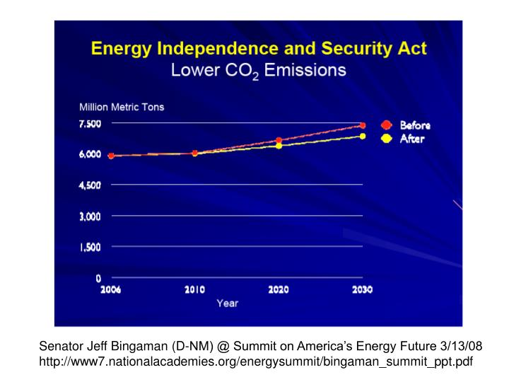 Senator Jeff Bingaman (D-NM) @ Summit on America's Energy Future 3/13/08