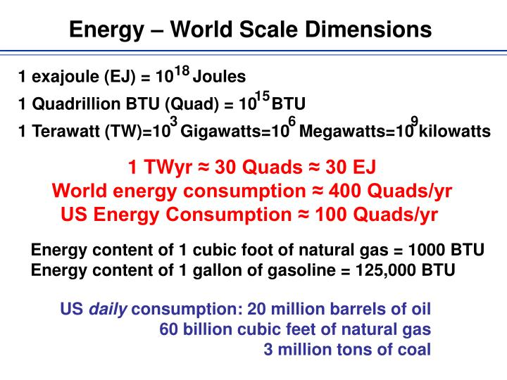 Energy – World Scale Dimensions