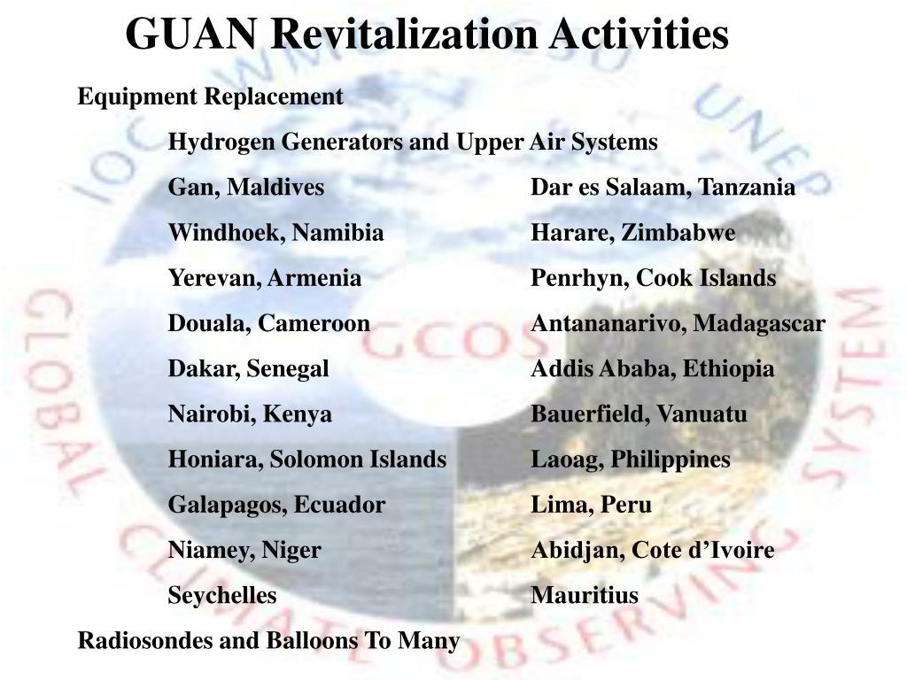 GUAN Revitalization Activities