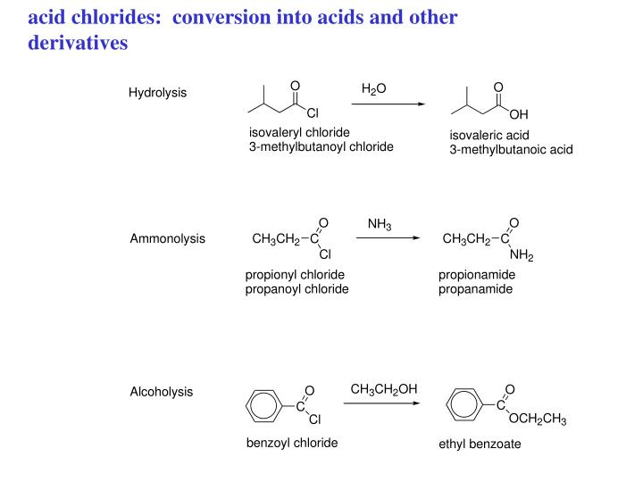 acid chlorides:  conversion into acids and other derivatives