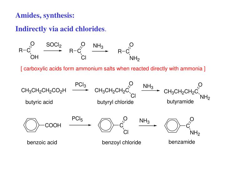 Amides, synthesis: