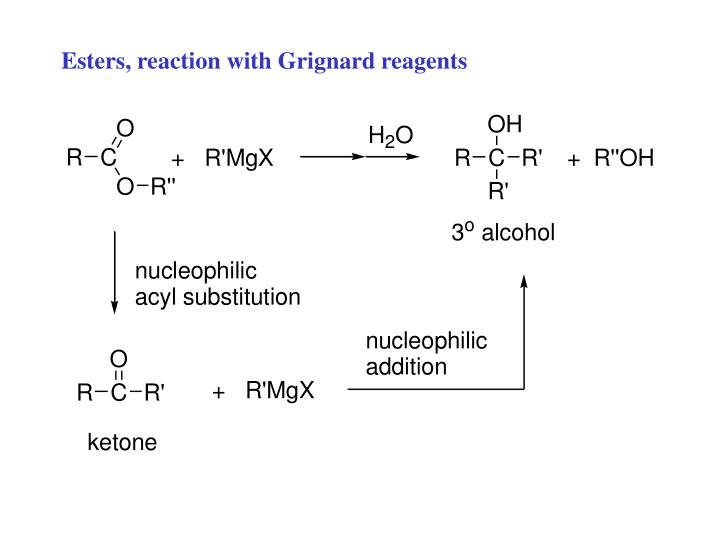 Esters, reaction with Grignard reagents