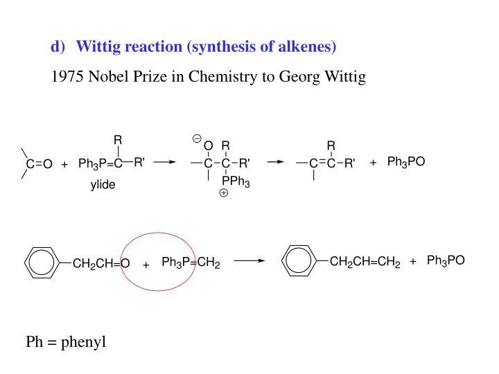 Wittig reaction (synthesis of alkenes)