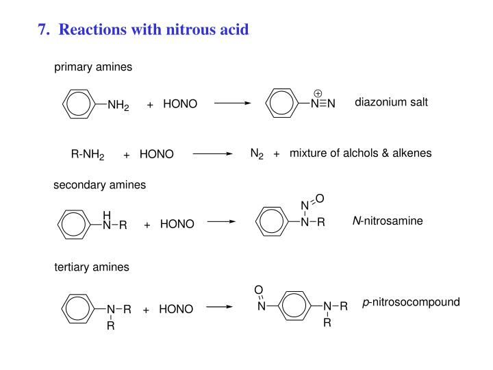 7.  Reactions with nitrous acid