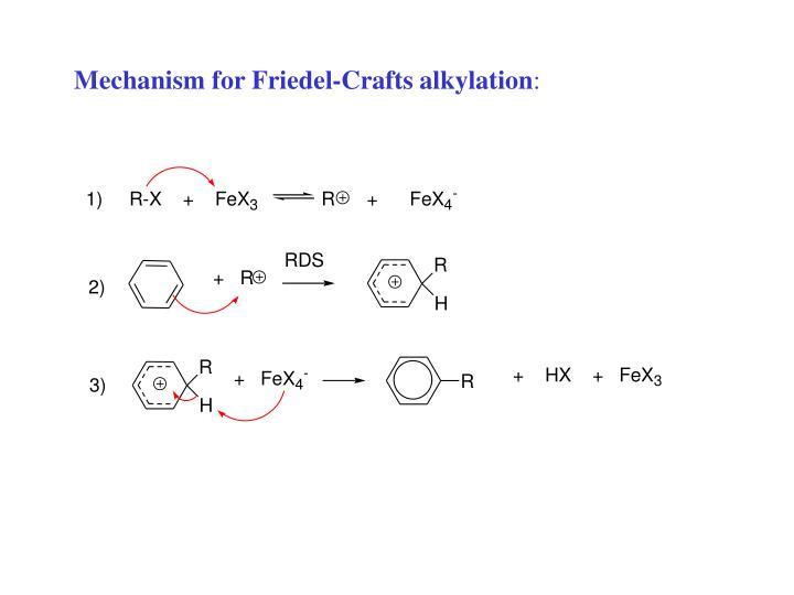 Mechanism for Friedel-Crafts alkylation