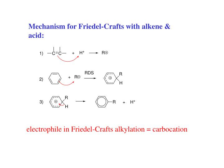 Mechanism for Friedel-Crafts with alkene & acid: