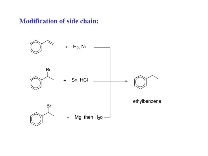Modification of side chain: