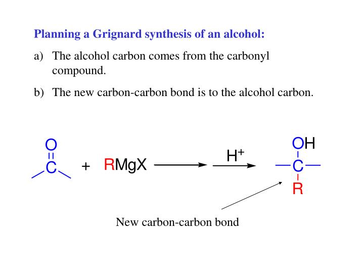 Planning a Grignard synthesis of an alcohol: