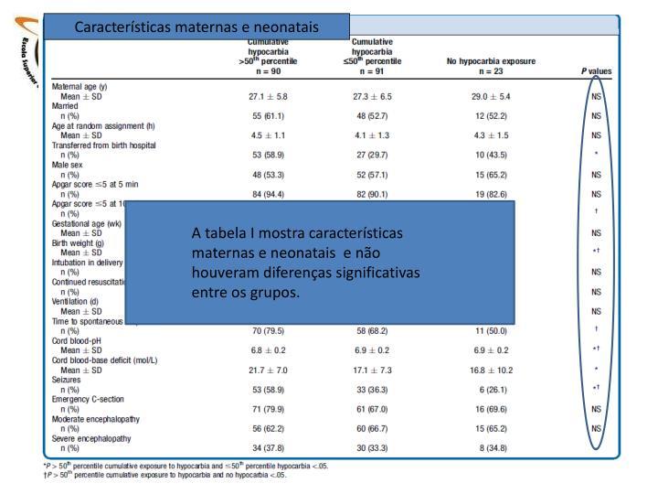 Características maternas e neonatais