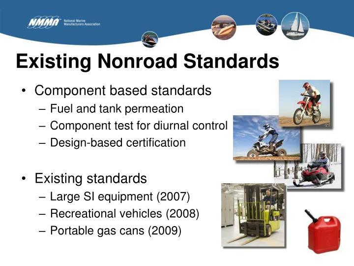 Component based standards
