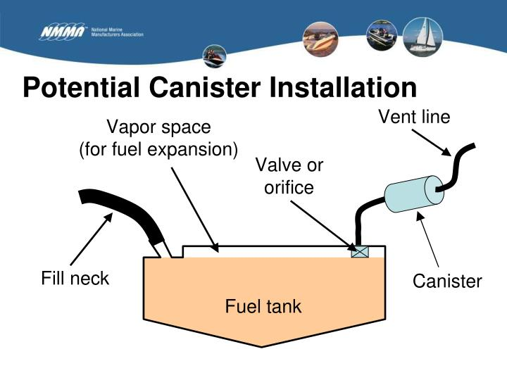 Potential Canister Installation