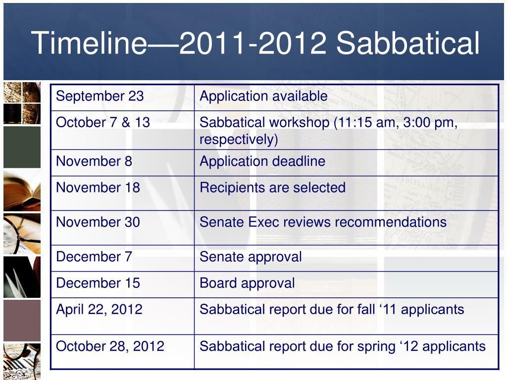 Timeline—2011-2012 Sabbatical