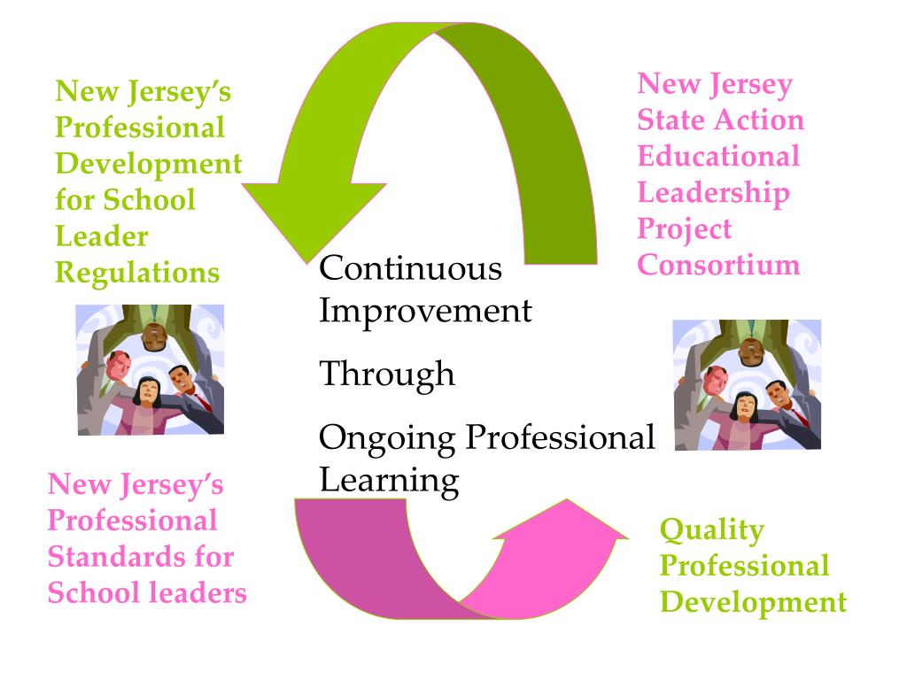 New Jersey State Action Educational Leadership Project Consortium