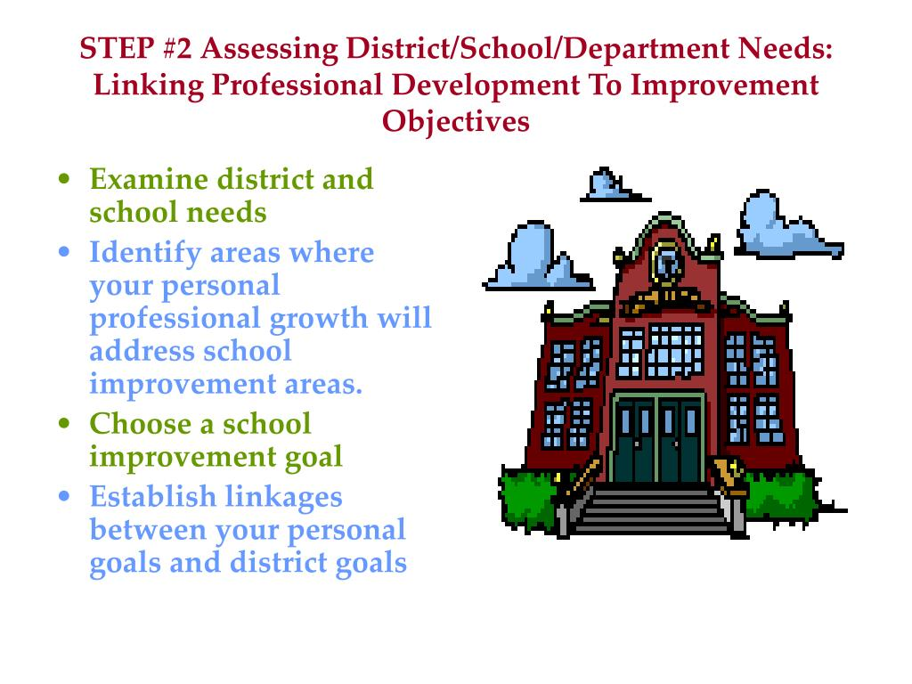 STEP #2 Assessing District/School/Department Needs: Linking Professional Development To Improvement Objectives