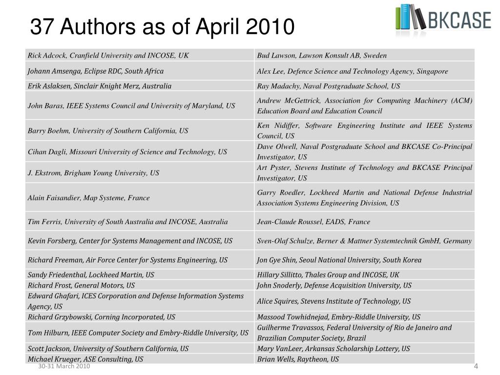 37 Authors as of April 2010