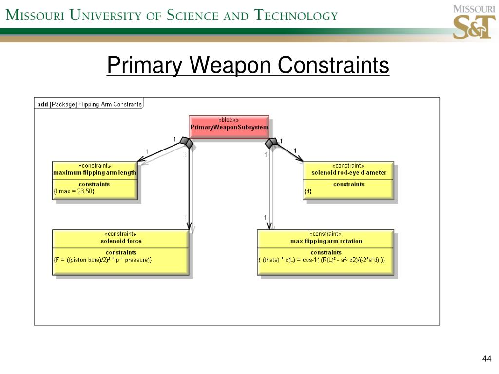 Primary Weapon Constraints