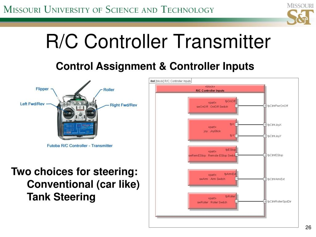 R/C Controller Transmitter