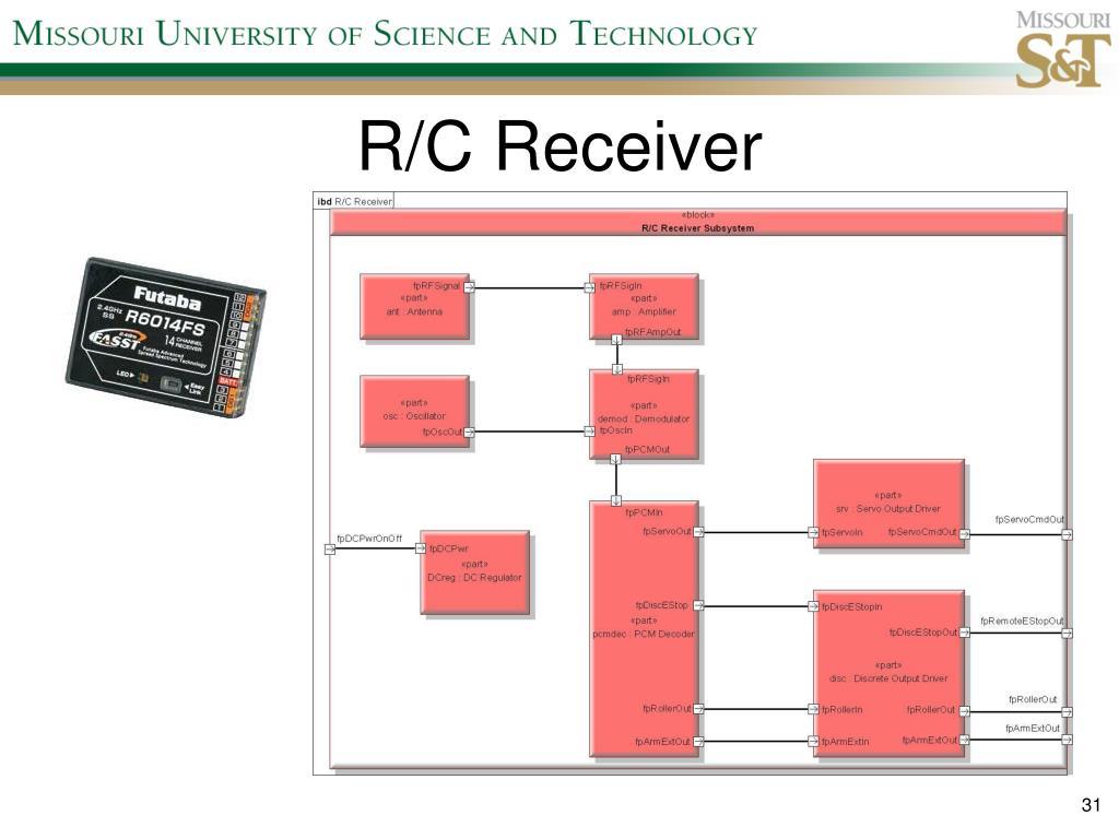 R/C Receiver