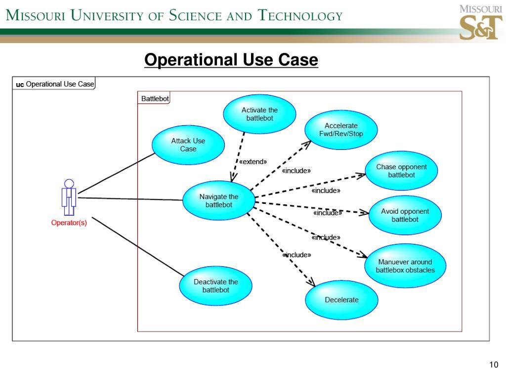 Operational Use Case