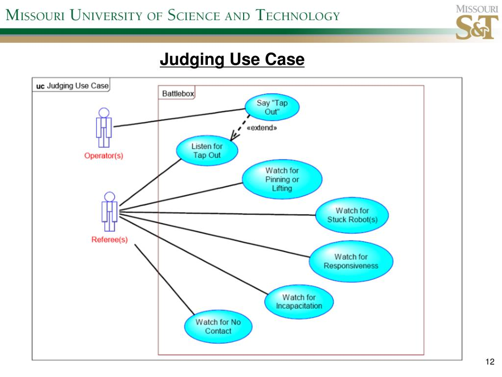 Judging Use Case