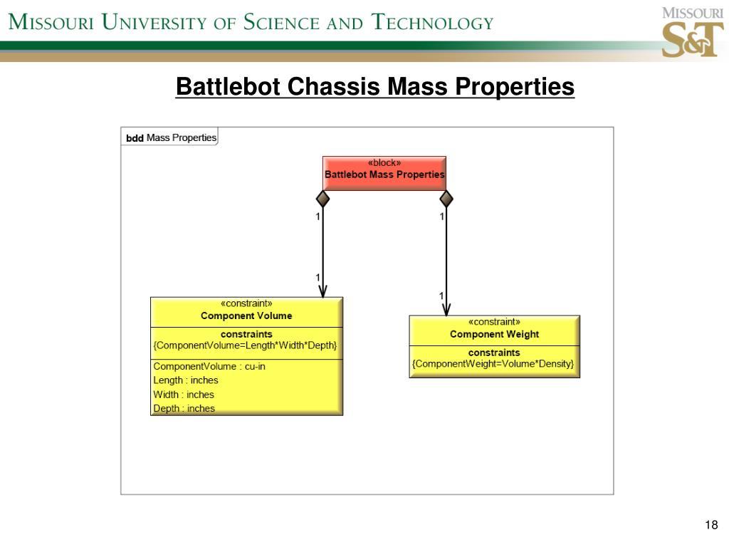 Battlebot Chassis Mass Properties