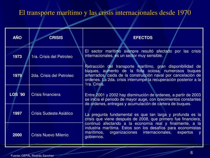 El transporte marítimo y las crisis internacionales desde 1970