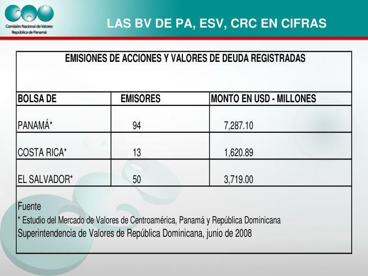LAS BV DE PA, ESV, CRC EN CIFRAS