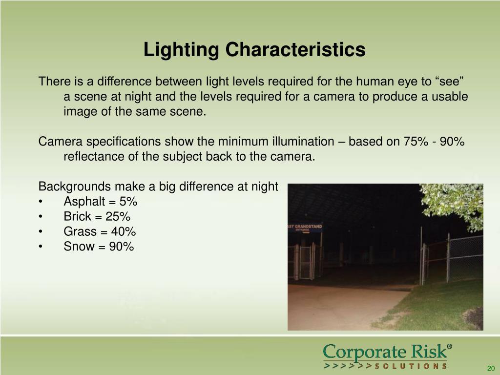 Lighting Characteristics