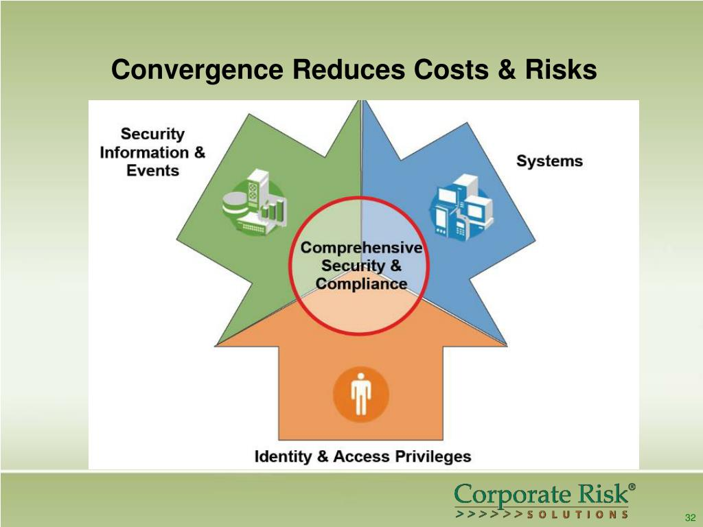 Convergence Reduces Costs & Risks