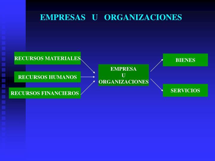 EMPRESAS   U   ORGANIZACIONES