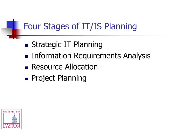 Four stages of it is planning